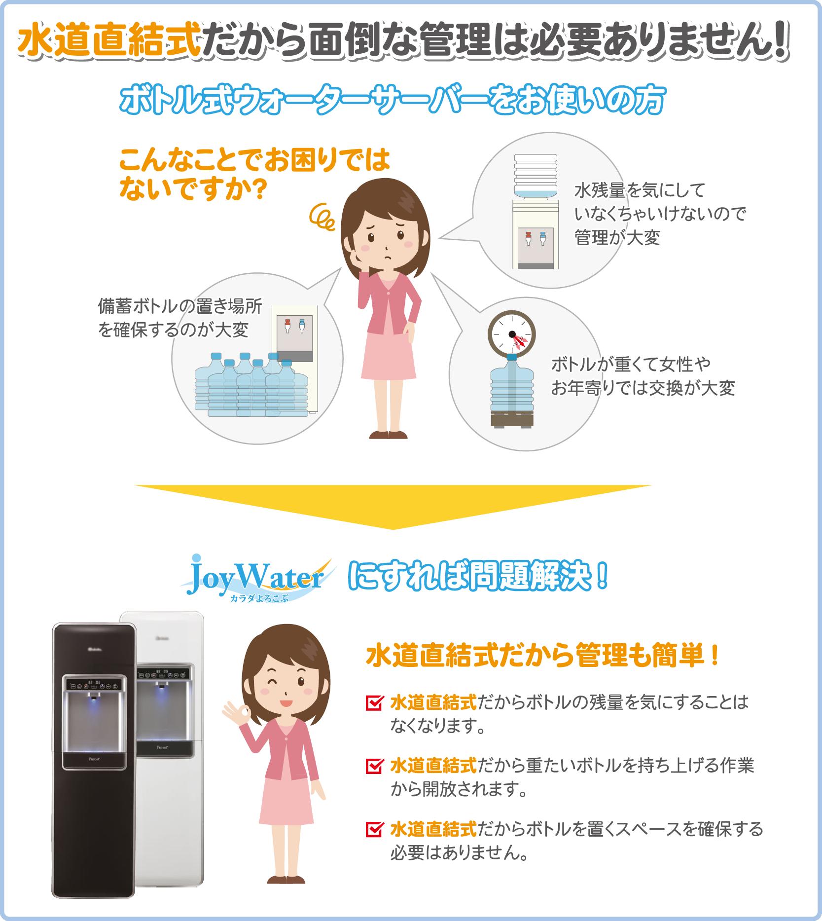 水道直結式だから面倒な管理は必要ありません!ボトル式ウォーターサーバーをお使いの方。こんなことでお困りではないですか?水残量を気にしていなくちゃいけないので管理が大変。備蓄ボトルの置き場所を確保するのが大変。ボトルが重くて女性やお年寄りでは交換が大変。JoyWaterにすれば問題解決!水道直結式だから管理も簡単!水道直結式だからボトルの残量を気にすることはなくなります。水道直結式だから重たいボトルを持ち上げる作業から開放されます。水道直結式だからボトルを置くスペースを確保する必要はありません。